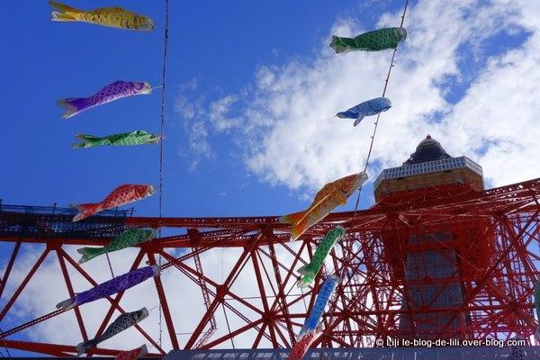 De retour du Japon