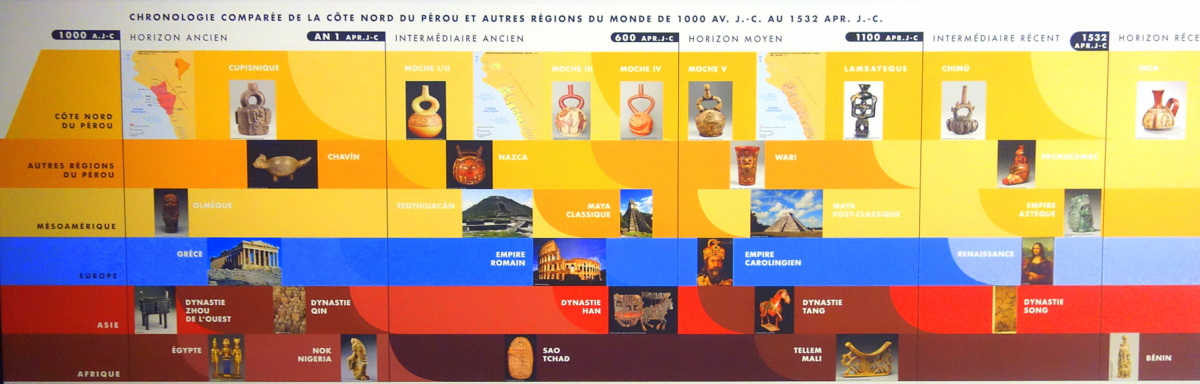 """Exposition """"Le Pérou avant les Incas"""" au musée du quai Branly"""