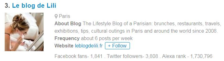 Top 40 des blogs lifestyle parisiens à suivre en 2018